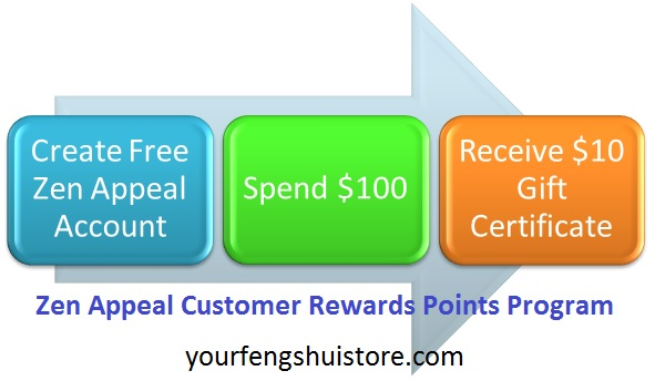 Zen Appeal Customer Rewards Points Program