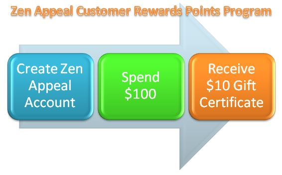 Earn Free Feng Shui with Zen Appeal Rewards Points